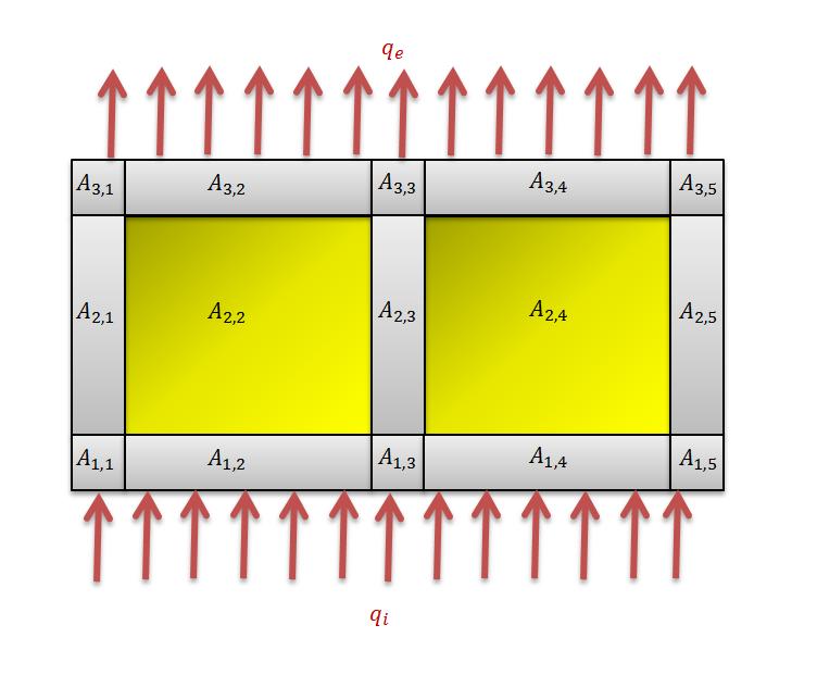 príklad prvku s viacrozmerných šírením tepla